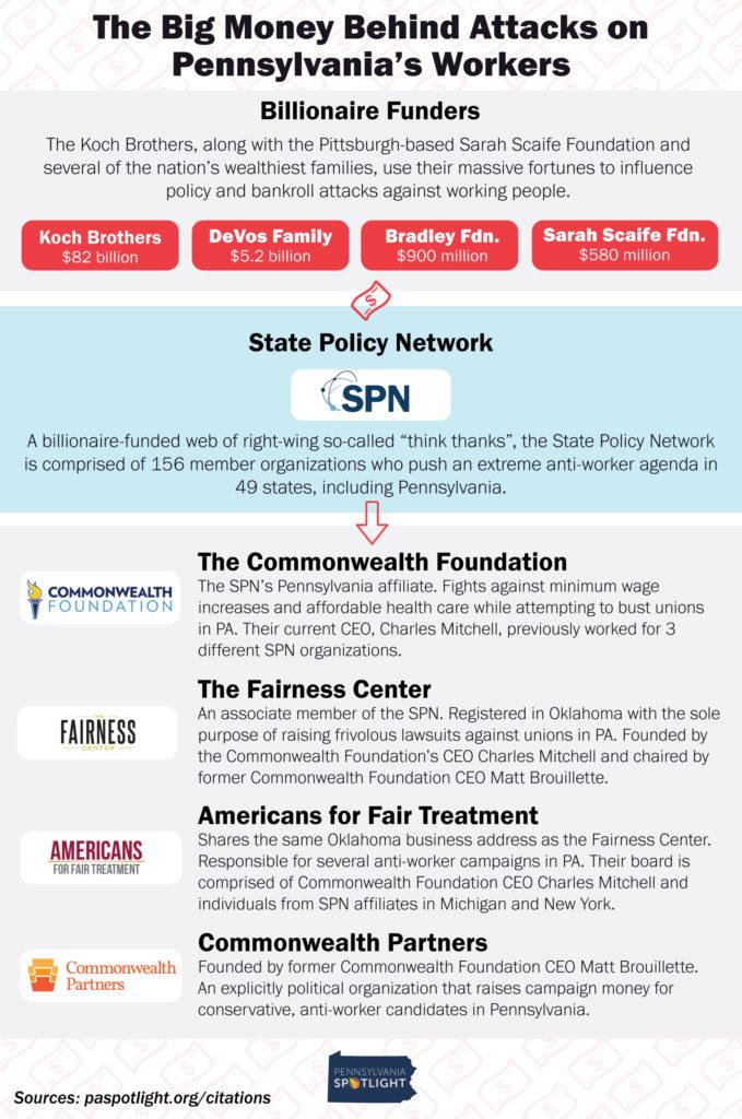 Citations   Pennsylvania Spotlight